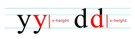 typography x height typography the anatomy of a letter