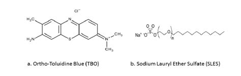 scheme 1 molecular structures of tbo and sles