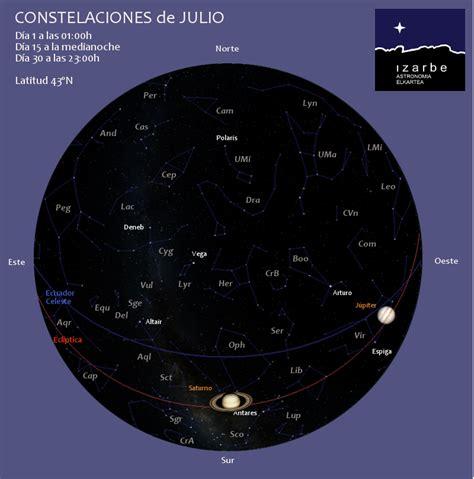 gua del cielo 2017 izarbe el cielo a simple vista en julio 2017