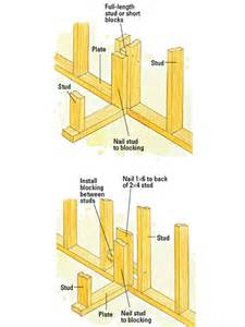 Wall construction involves inside outside corners as well as t walls