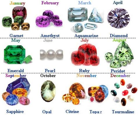 the jewelry hut birth gemstone guide
