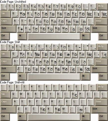 sinhala keyboard layout free download january 2014 download sinhala fonts