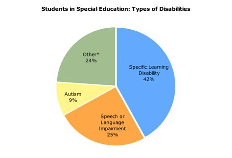 common iep and special education what s the big idea pennsylvania ignores testimony and keeps keystone exams as graduation