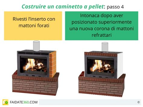 Come Costruire Camino by Camino A Pellet Ad Angolo Stufa A Pellet Ad
