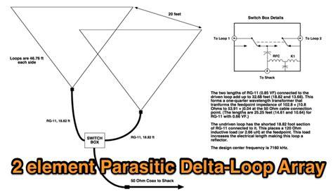 40 meters in 40 meter delta loop dimensions crafts