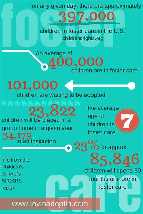 foster care foster care today a look at s report on foster care for