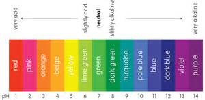 universal color 7 best images of universal indicator paper color chart