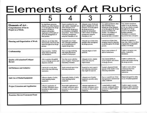 design elements in writing elements principles of art rubric art elements