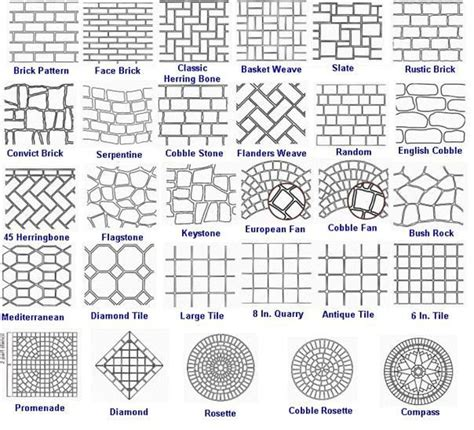design pattern categories names and photos of different tile patterns i d love a