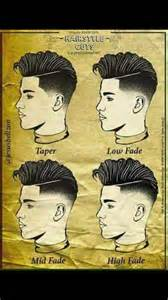 On pinterest taper fade short hairstyles for men and fade haircut