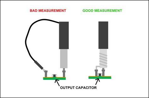 measure capacitor ripple current understanding measuring and reducing output voltage ripple simple switcher 174 faq simple