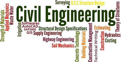 design work definition civil engineering what does a civil engineer do