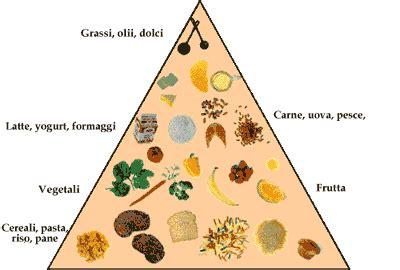 informazioni sull alimentazione la piramide alimentare