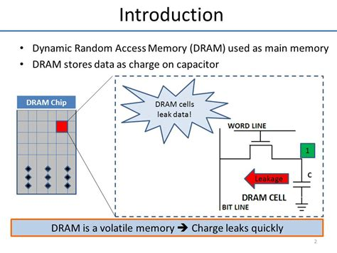 capacitor leakage in dram why capacitor leakage 28 images large high voltage capacitor discharge what is the charging