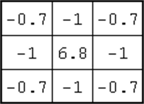 high pass filter gis raster analysis ii