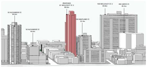 100 floors level 93 tower 29 storey condo tower planned for 81 wellesley east www