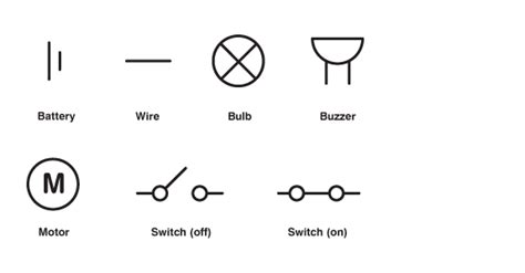 what is a resistor ks2 ks2 bitesize science electrical circuits page 3 read science circuits