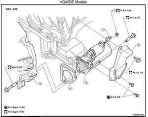 98 nissan sentra thermostat location get free image about wiring diagram