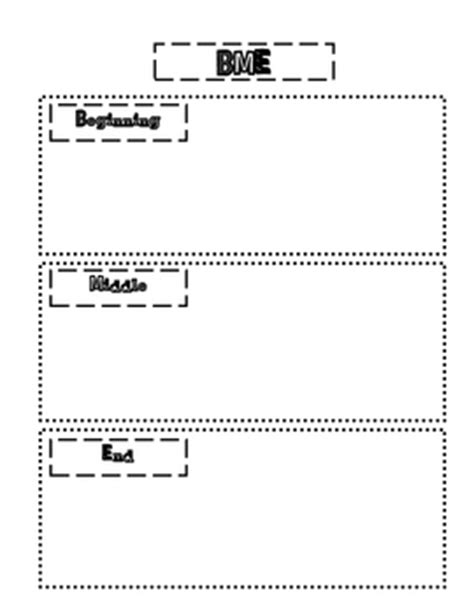 beginning middle end writing paper bme beginning middle end graphic organizer by liz
