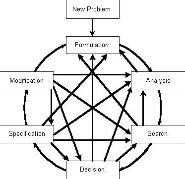 design approach definition 31 4 project management for construction fundamental