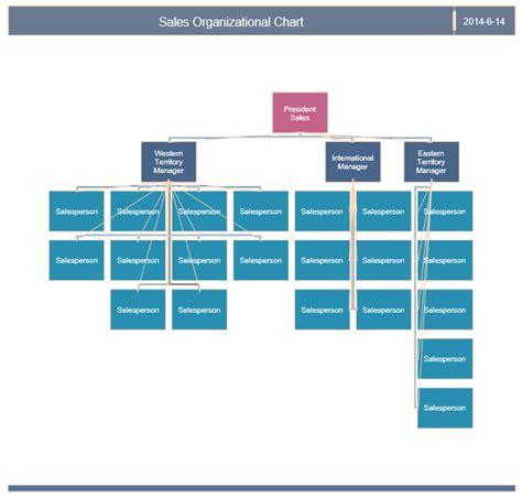 organigram template 21 free organogram templates organizational charts