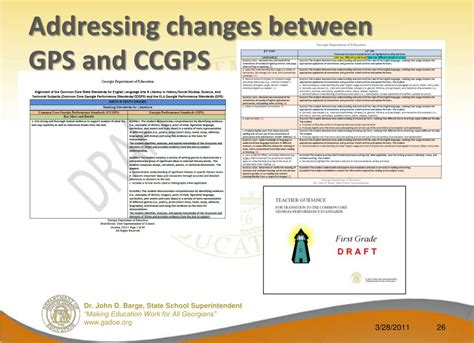 common performance standards curriculum map ppt understanding the common performance
