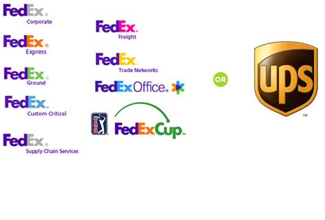 fedex colors what does color say about your brand fetch design
