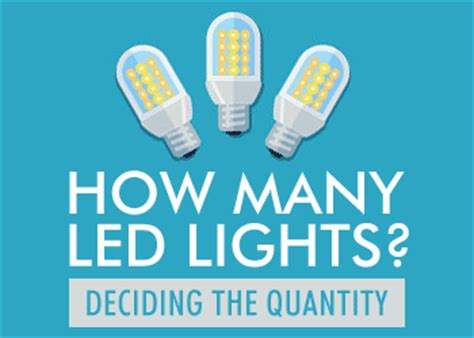 how many lumens for landscape lighting deciding led light quantity how many is much charlston