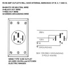 50 amp rv wiring diagram who want to follow the gfci recommendation my advice for