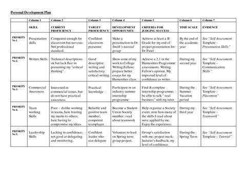 personal business plan template personal development plan template best business