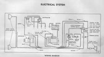 wiring diagram for massey harris pony massey harris massey ferguson