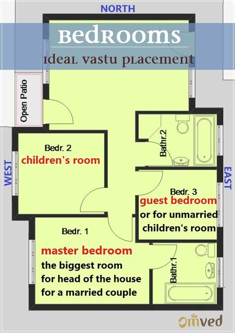vastu tips for children bedroom bedroom vastu shastra the master bedroom should ideally
