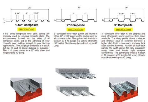 construction companies mm mm deck profile sheets