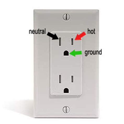 replacing outlets question