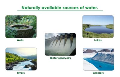 Images Of Different Types Of Water Sources lovely different sources of water with pictures what are