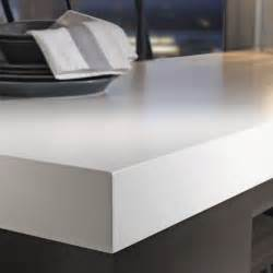 Solid Countertops Countertop Buying Guide