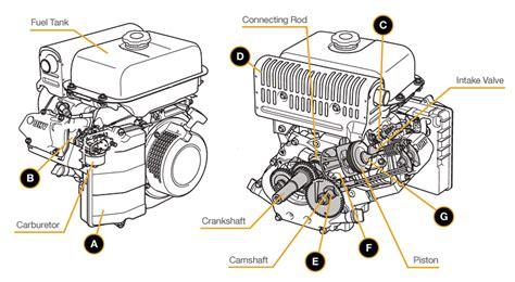 yamaha mz300 mz255 engine features