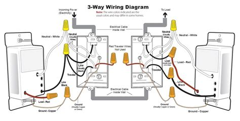 4 way switch wiring diagram with dimmer leviton 4 way