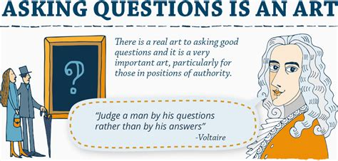 Great Or Question How Do You Ask Great Questions At Ultimate Potentials