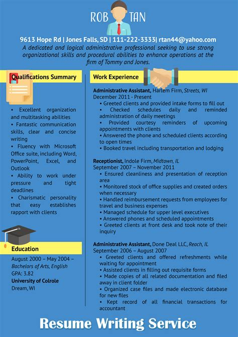 best examples of resume
