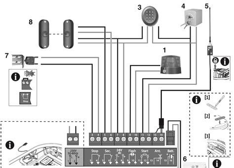 dpdt wiring diagram somfy 2nc wiring diagram wiring