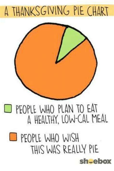 Pie Meme - 25 best memes about pie chart pie chart memes