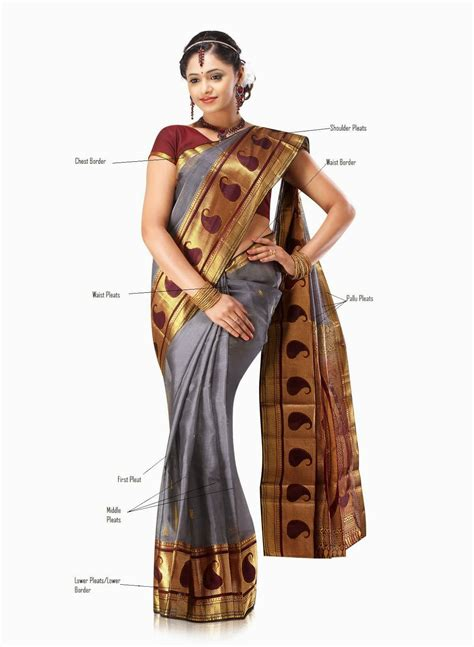 introduction to draping style drapers introduction to saree draping