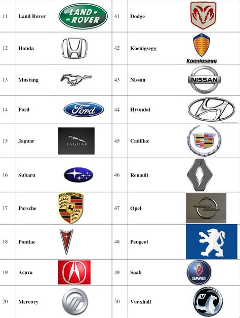 american car logos and names all foreign car logos