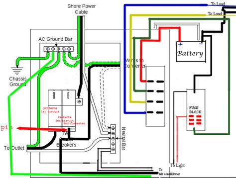 rv electrical wiring diagram electrical schmatic cer cing popup