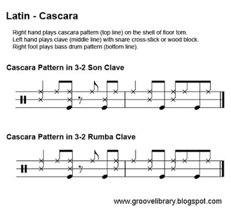 rumba pattern drum groove library the world s hippest drum grooves latin