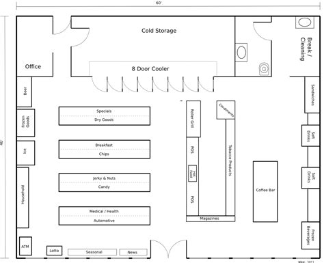 convenience store layout floor plan convenience store