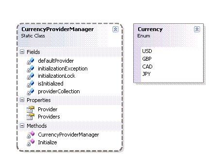 net provider pattern provider pattern csdn博客