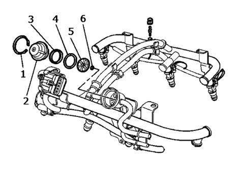 free download parts manuals 2008 gmc savana 2500 instrument cluster 03 gmc savana 3500 fuel pressure test 03 free engine image for user manual download