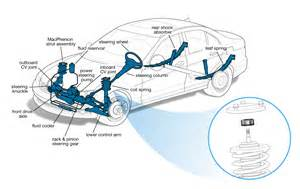 What Do Struts Do On Car Strut Bearing Cars